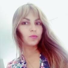 Maryi User Profile