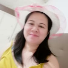Profilo utente di Corazon