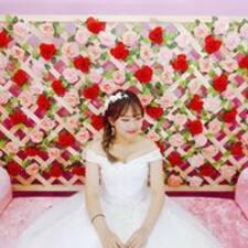 Ha Yeon - Uživatelský profil