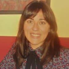 Elena Kullanıcı Profili