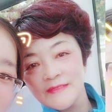 小玉 felhasználói profilja