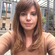 Profil korisnika Melania