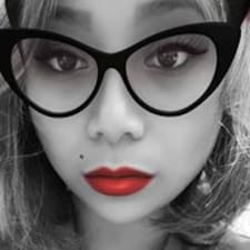 Profil utilisateur de Lyka