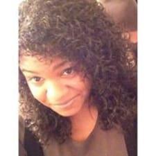 Anila felhasználói profilja