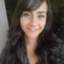 Juanita - Profil Użytkownika