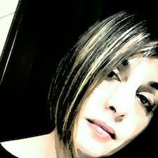 Profil Pengguna Luana