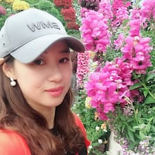 Li felhasználói profilja