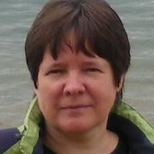Małgorzata Brukerprofil