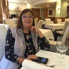 Mari Carmen User Profile