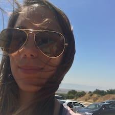 Nitzan felhasználói profilja