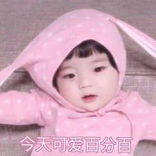Profil utilisateur de 鑫妮