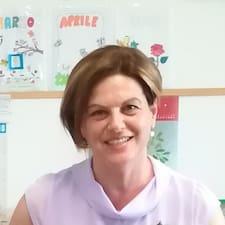 Fabiana Brugerprofil