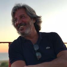 Antonio María User Profile