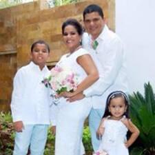 Ricardo Antonio User Profile