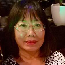Nhu-Hoa User Profile