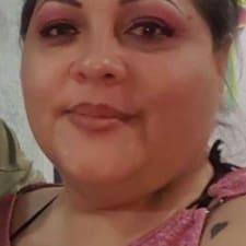 Profil Pengguna Irasema Marant