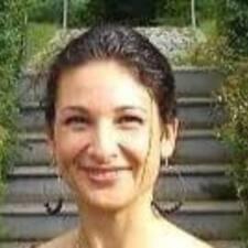 Anelia User Profile