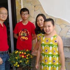 Profilo utente di Huong