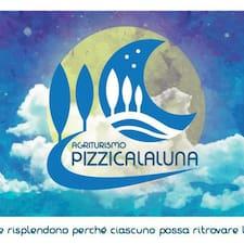 Pizzicalaluna的用戶個人資料