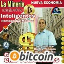 Carlos Arley felhasználói profilja