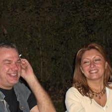 Profil Pengguna Alain & Luciana