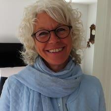 Margitさんのプロフィール