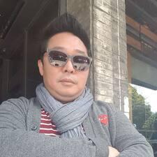 Kijeoung - Profil Użytkownika