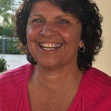 Margaret Anne User Profile