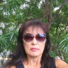 Myung Sook Kullanıcı Profili
