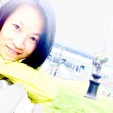 Profil utilisateur de Nithipha