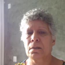 Ana Isabel felhasználói profilja