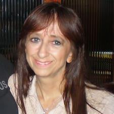 Profil utilisateur de Maria Lina