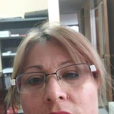 Enriqueta - Uživatelský profil