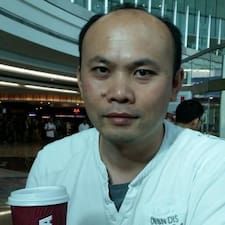 Profil utilisateur de Sittisak
