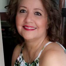 Benita - Profil Użytkownika