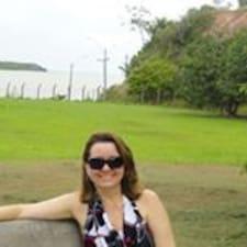MARIA Niedja User Profile
