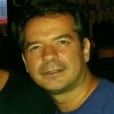 Luis Fernandoさんのプロフィール