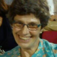Fátima User Profile