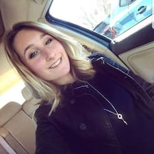 Felicia felhasználói profilja
