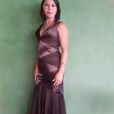 Profil korisnika Blanca Rosa