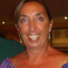 Perfil do utilizador de María Cristina