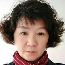 王晓静 felhasználói profilja