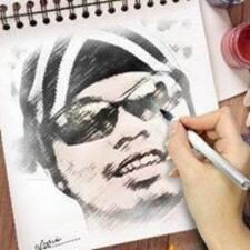 Mohd Jamil User Profile