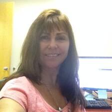 Deena - Uživatelský profil