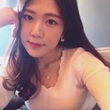 Sumin - Profil Użytkownika
