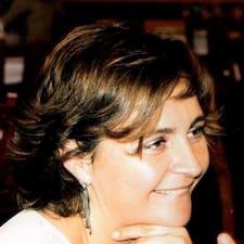 Mari Jose User Profile