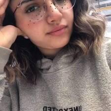 Profil utilisateur de Lusia Fernanda