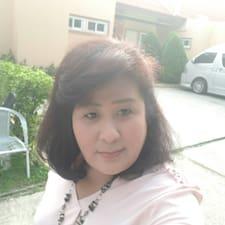 Profil utilisateur de Rungtiwa