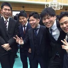Hiroki - Profil Użytkownika