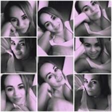 Profil utilisateur de Marik